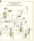 First Large Gas Turbine Control   Ca 1954 001