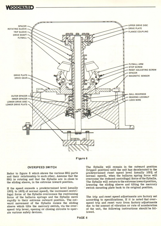 Prime Mover Control history including Woodward hydro manuals