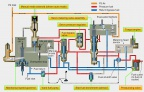 Hydromechanical fuel control schematic drawing.